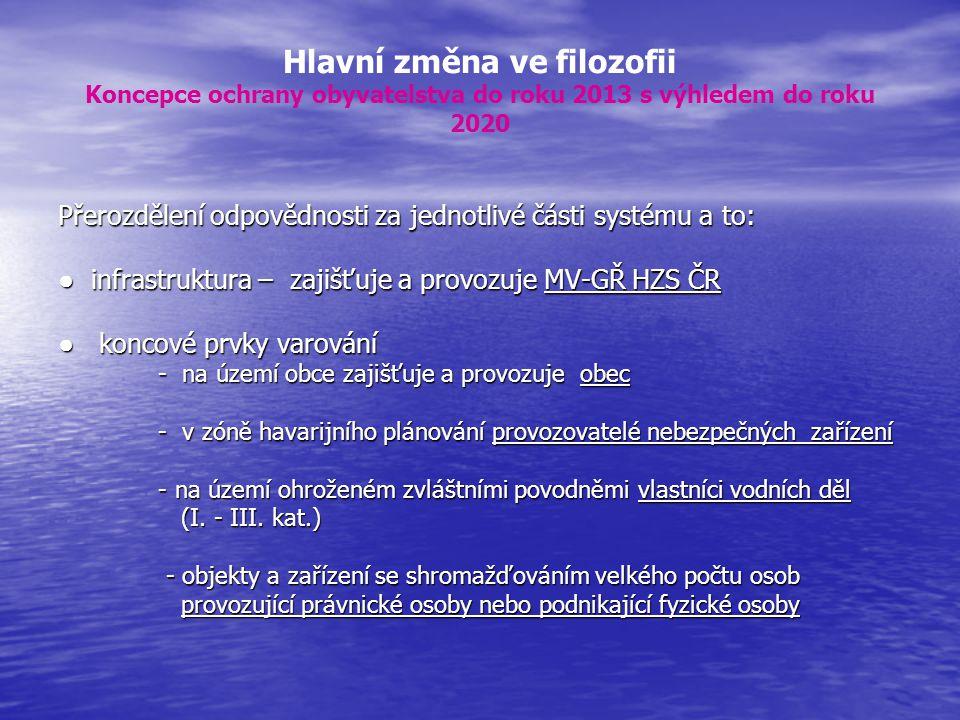 Hlavní změna ve filozofii Koncepce ochrany obyvatelstva do roku 2013 s výhledem do roku 2020