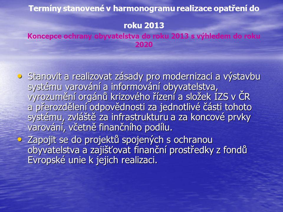 Termíny stanovené v harmonogramu realizace opatření do roku 2013 Koncepce ochrany obyvatelstva do roku 2013 s výhledem do roku 2020