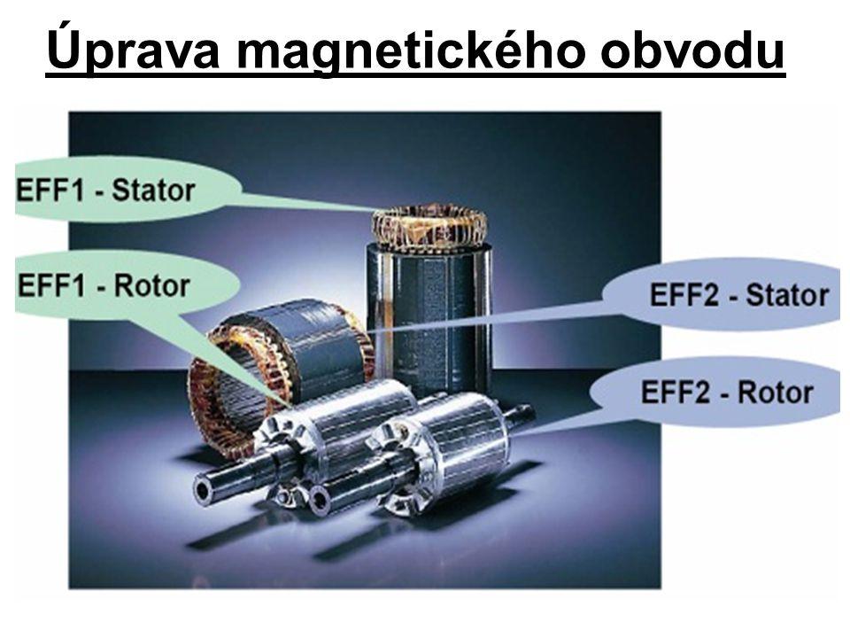 Úprava magnetického obvodu