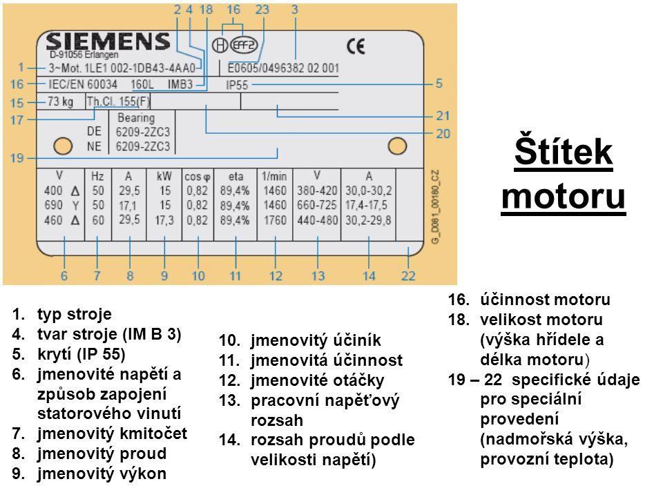 Štítek motoru 16. účinnost motoru