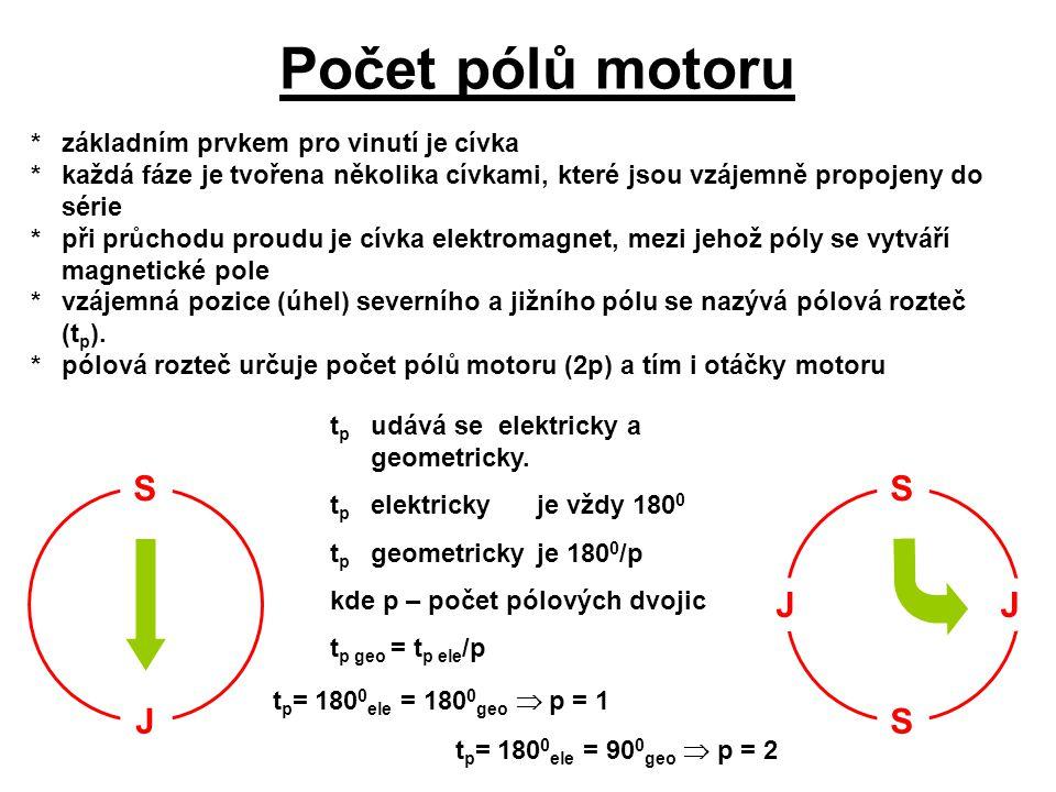 Počet pólů motoru S J S J * základním prvkem pro vinutí je cívka
