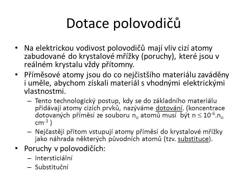 Dotace polovodičů