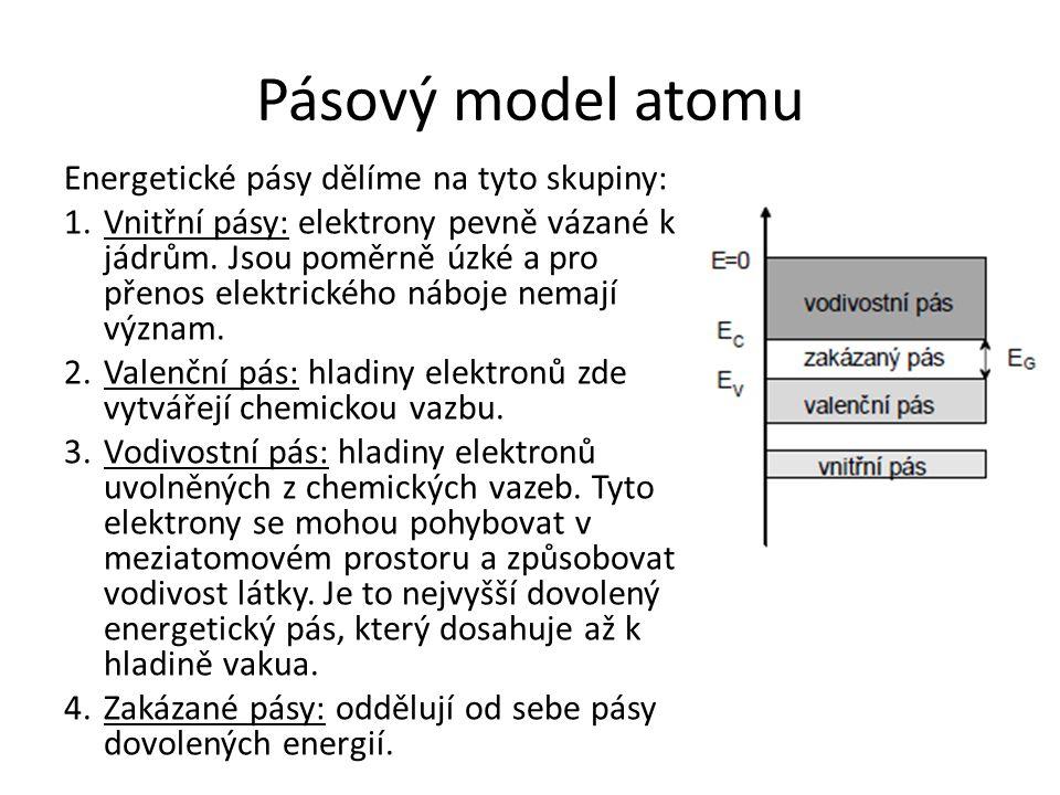 Pásový model atomu Energetické pásy dělíme na tyto skupiny: