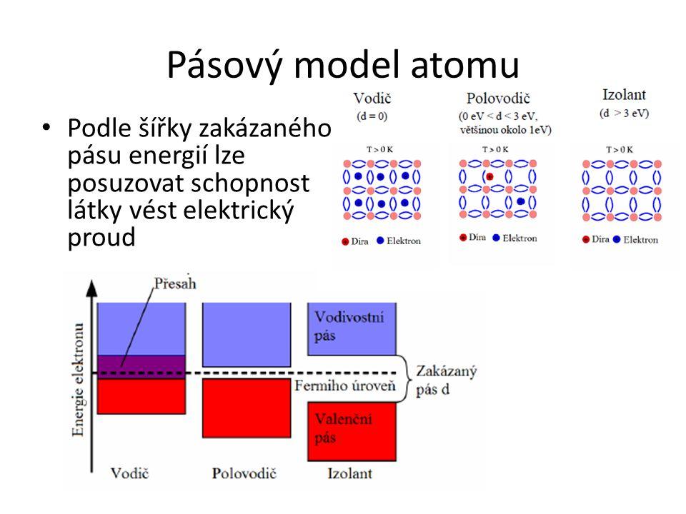 Pásový model atomu Podle šířky zakázaného pásu energií lze posuzovat schopnost látky vést elektrický proud.