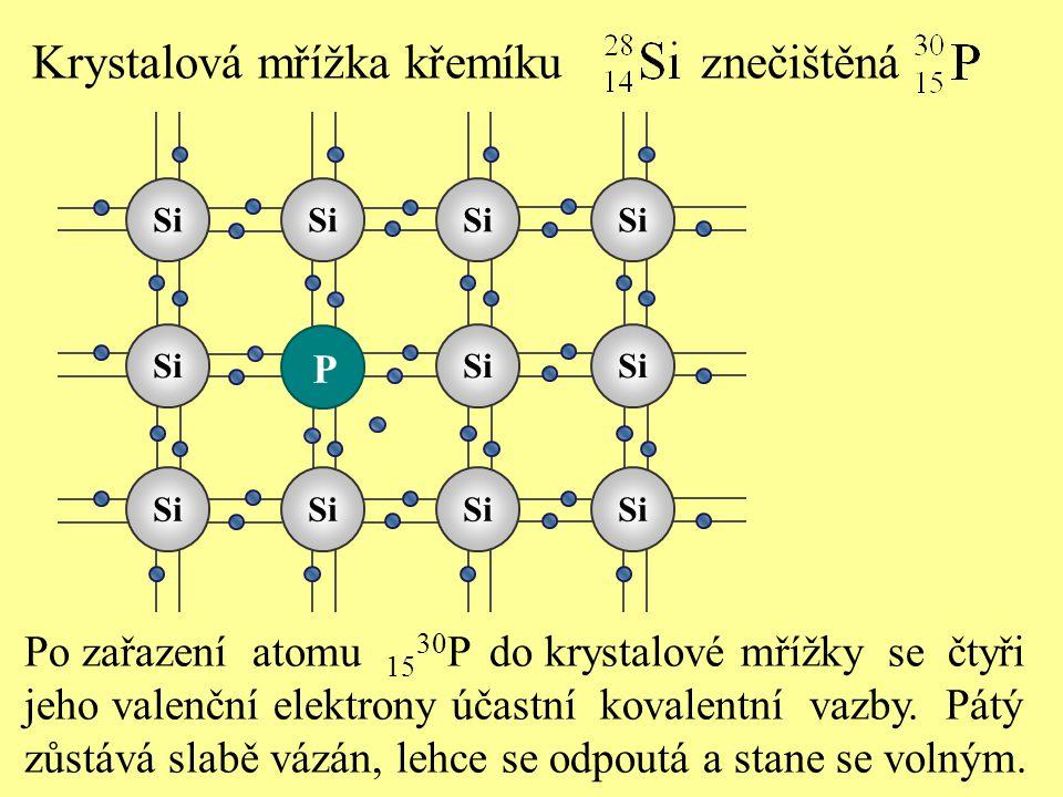 Krystalová mřížka křemíku znečištěná