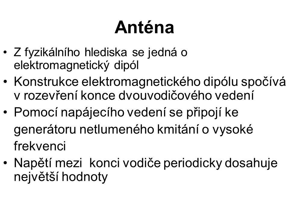Anténa Z fyzikálního hlediska se jedná o elektromagnetický dipól.