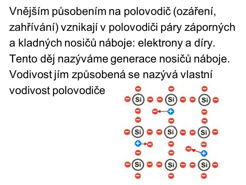 Vnějším působením na polovodič (ozáření,