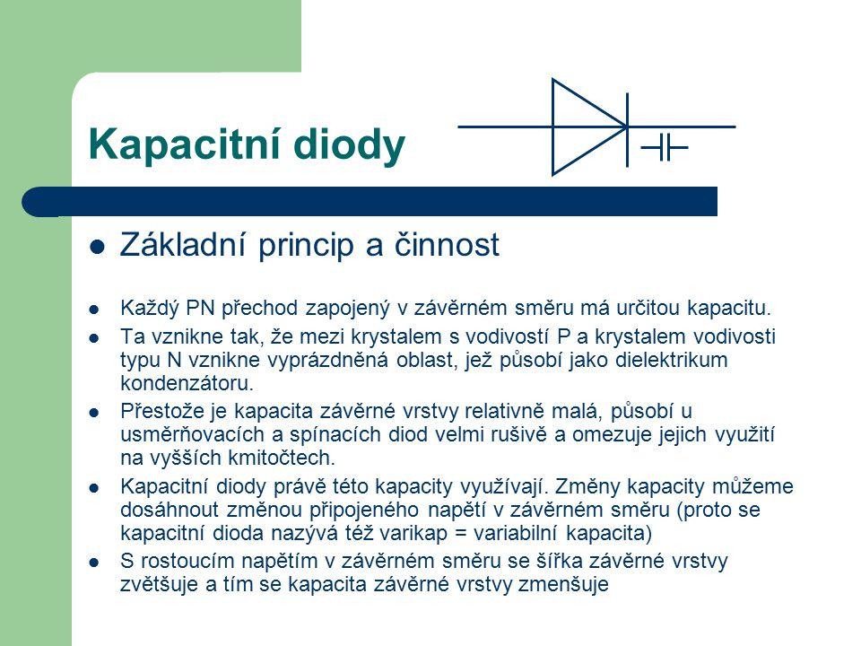 Kapacitní diody Základní princip a činnost