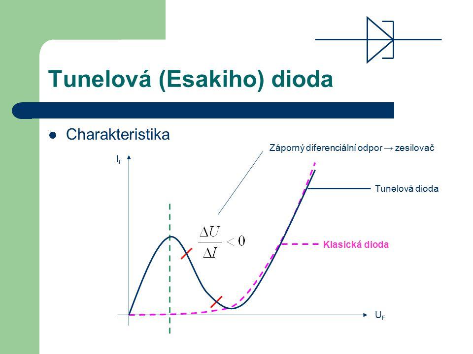 Tunelová (Esakiho) dioda