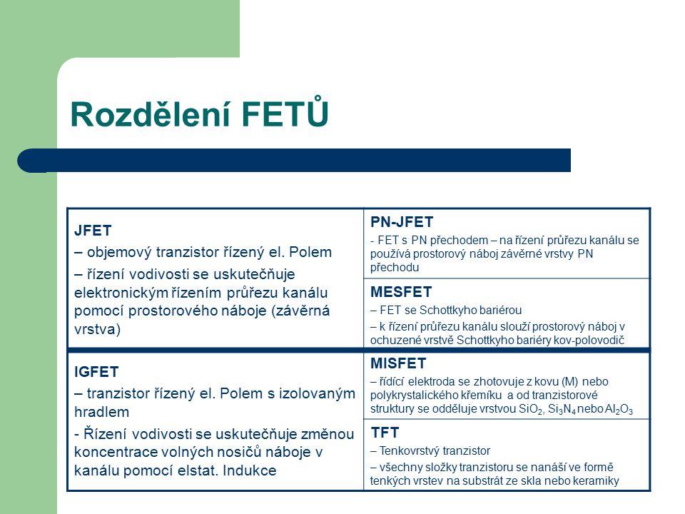 Rozdělení FETŮ JFET – objemový tranzistor řízený el. Polem PN-JFET