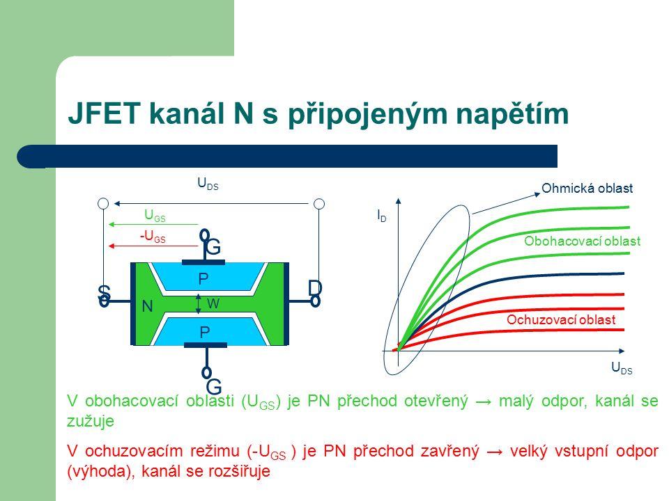 JFET kanál N s připojeným napětím