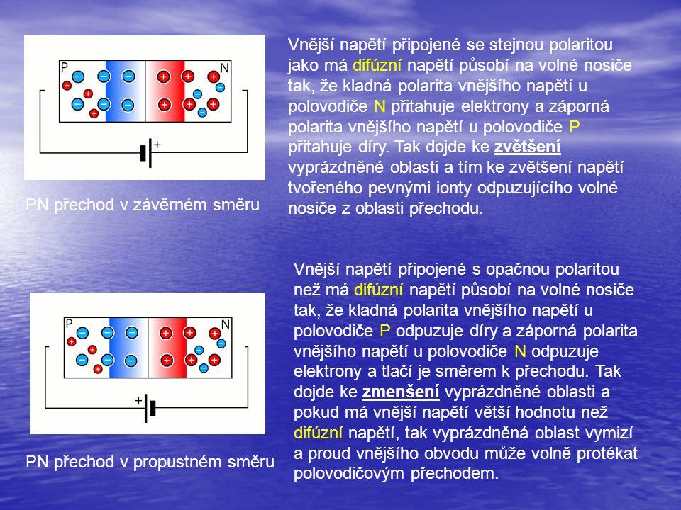 Vnější napětí připojené se stejnou polaritou jako má difúzní napětí působí na volné nosiče tak, že kladná polarita vnějšího napětí u polovodiče N přitahuje elektrony a záporná polarita vnějšího napětí u polovodiče P přitahuje díry. Tak dojde ke zvětšení vyprázdněné oblasti a tím ke zvětšení napětí tvořeného pevnými ionty odpuzujícího volné nosiče z oblasti přechodu.