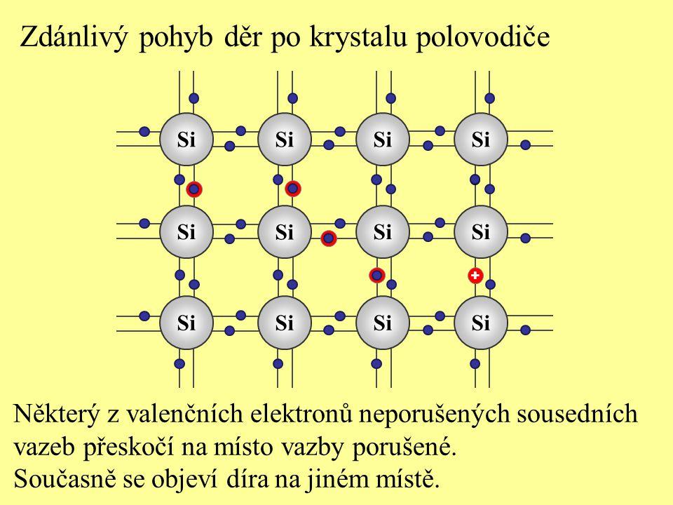 Zdánlivý pohyb děr po krystalu polovodiče