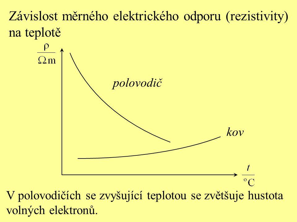 Závislost měrného elektrického odporu (rezistivity) na teplotě
