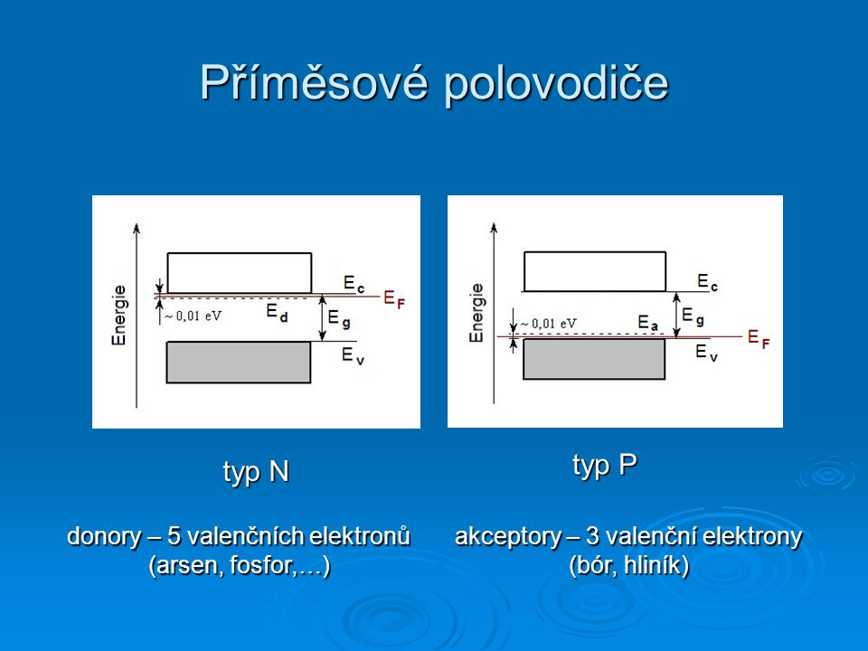 Příměsové polovodiče typ P typ N