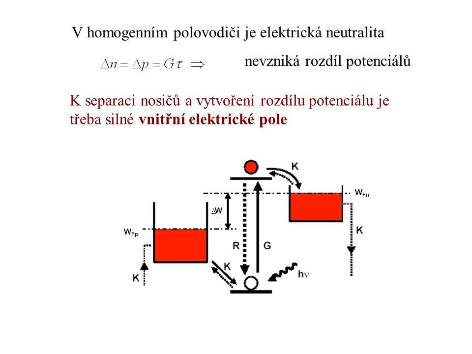 V homogenním polovodiči je elektrická neutralita