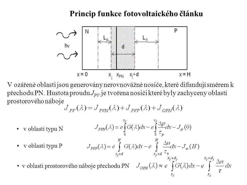 Princip funkce fotovoltaického článku