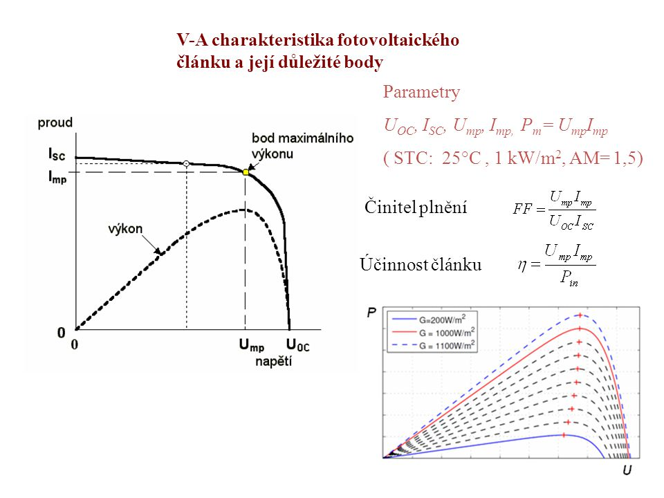 V-A charakteristika fotovoltaického článku a její důležité body