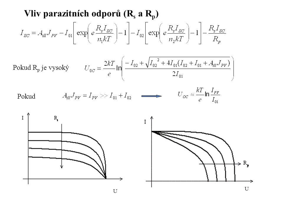 Vliv parazitních odporů (Rs a Rp)