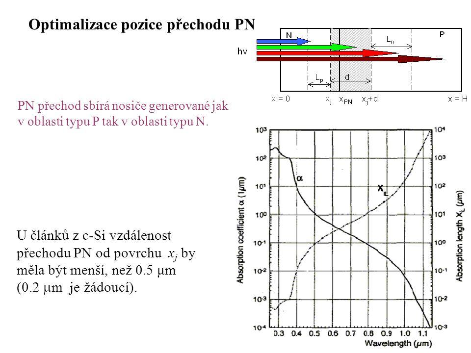 Optimalizace pozice přechodu PN