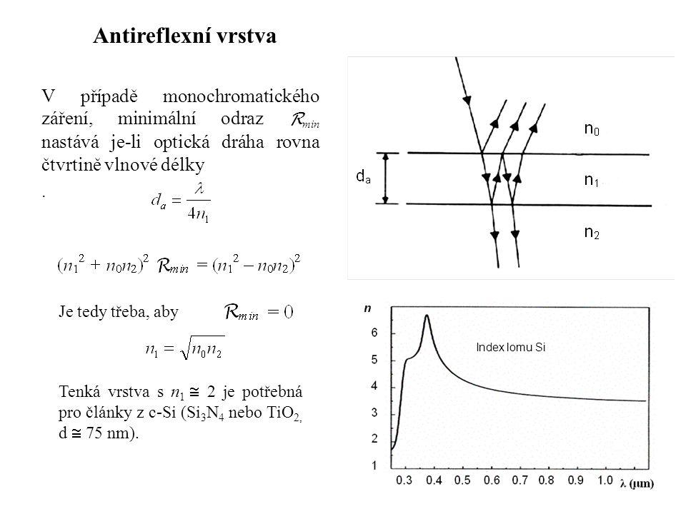 Antireflexní vrstva V případě monochromatického záření, minimální odraz Rmin nastává je-li optická dráha rovna čtvrtině vlnové délky.