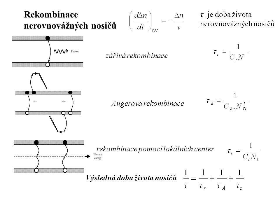 Rekombinace nerovnovážných nosičů