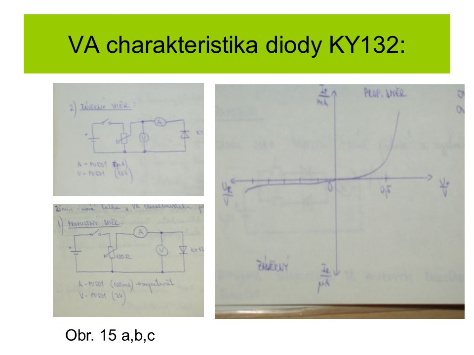 VA charakteristika diody KY132: