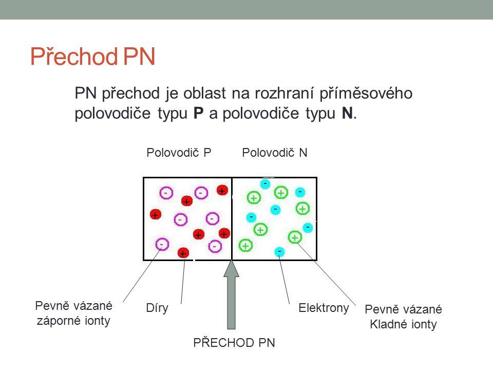 Přechod PN PN přechod je oblast na rozhraní příměsového polovodiče typu P a polovodiče typu N. Polovodič P Polovodič N.