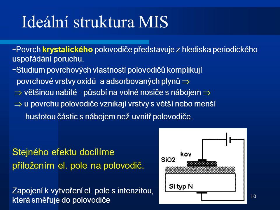 Ideální struktura MIS Stejného efektu docílíme