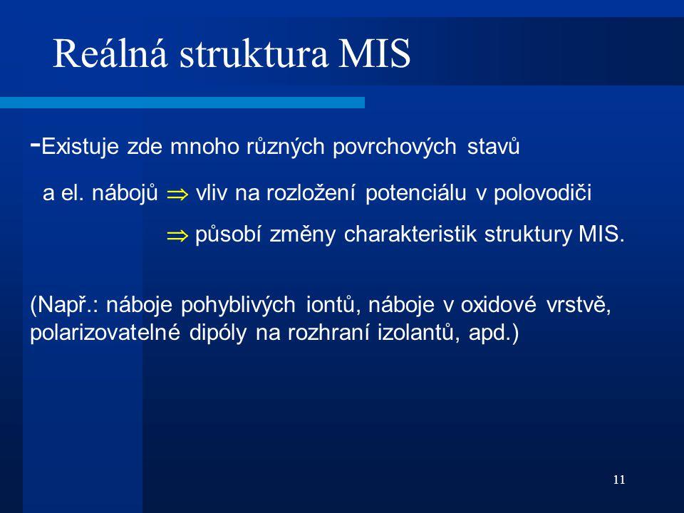 Reálná struktura MIS Existuje zde mnoho různých povrchových stavů