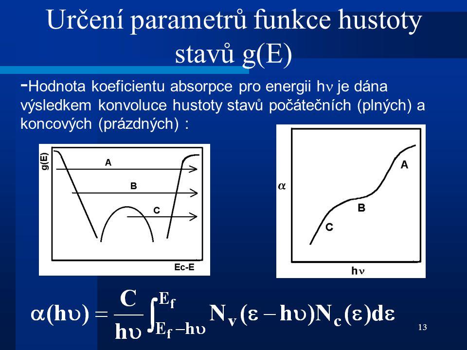 Určení parametrů funkce hustoty stavů g(E)