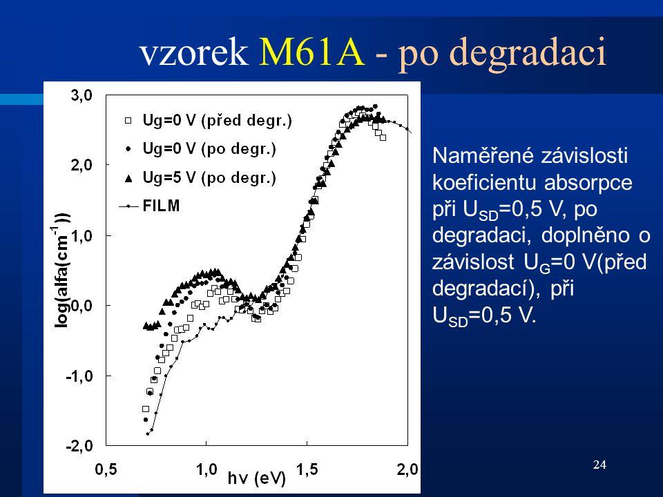 vzorek M61A - po degradaci