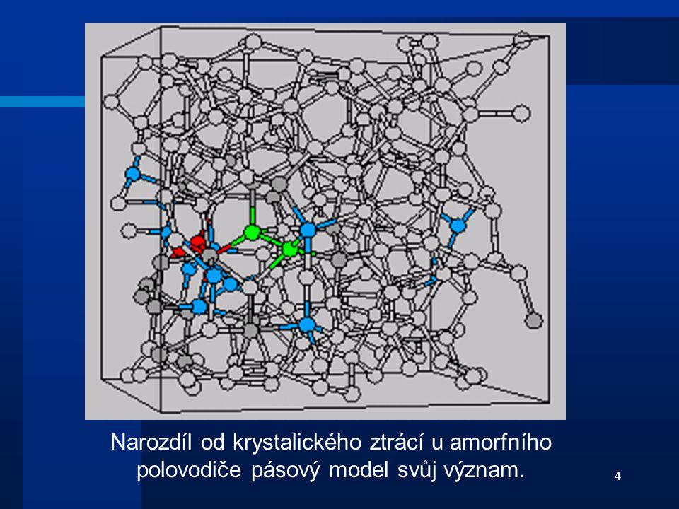 Narozdíl od krystalického ztrácí u amorfního polovodiče pásový model svůj význam.