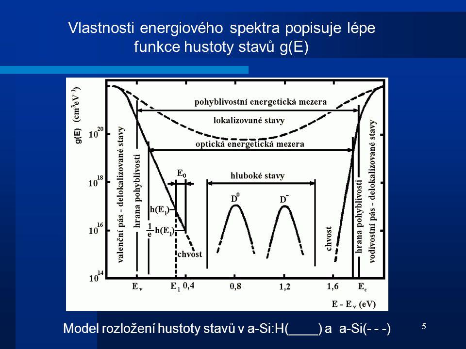 Vlastnosti energiového spektra popisuje lépe funkce hustoty stavů g(E)