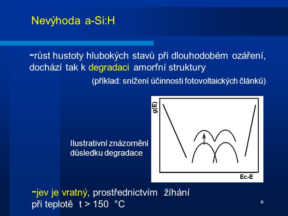 Nevýhoda a-Si:H růst hustoty hlubokých stavů při dlouhodobém ozáření, dochází tak k degradaci amorfní struktury.