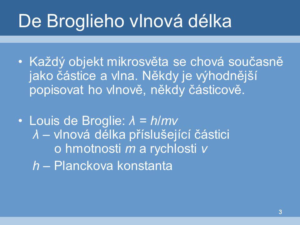 De Broglieho vlnová délka