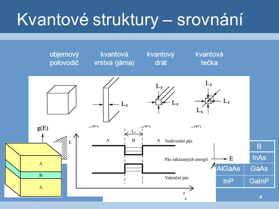 Kvantové struktury – srovnání