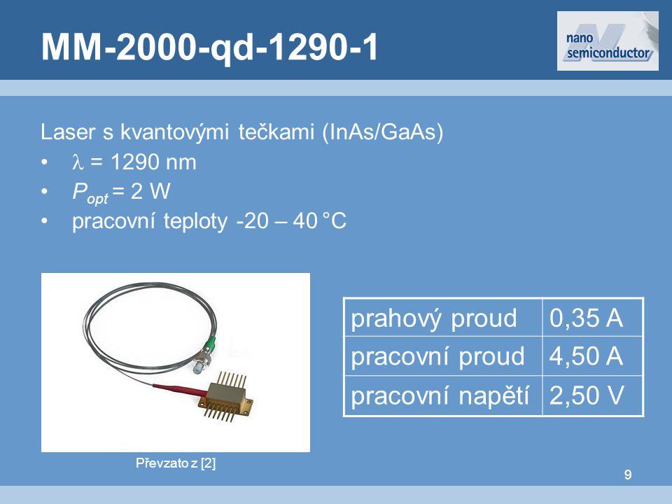 MM-2000-qd-1290-1 prahový proud 0,35 A pracovní proud 4,50 A