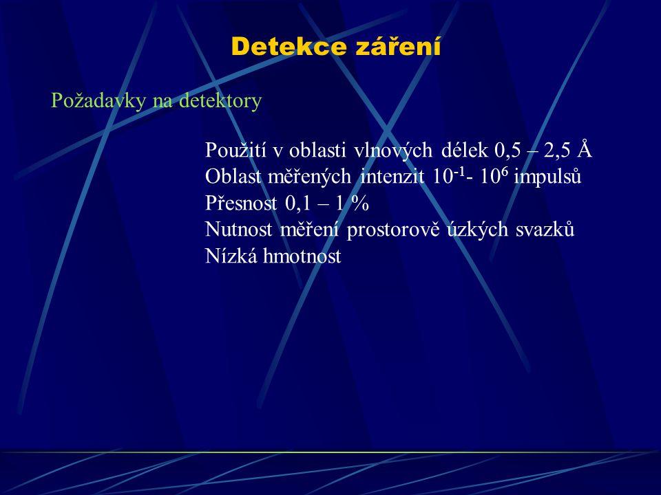 Detekce záření Požadavky na detektory
