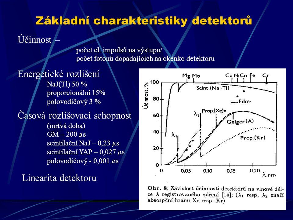 Základní charakteristiky detektorů