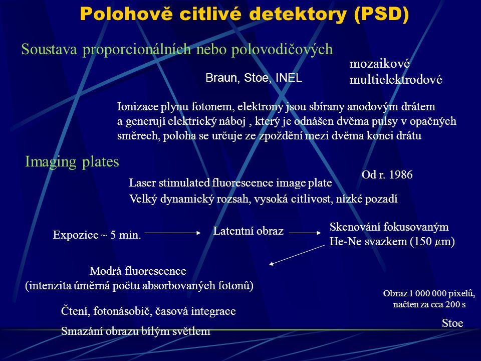 Polohově citlivé detektory (PSD)