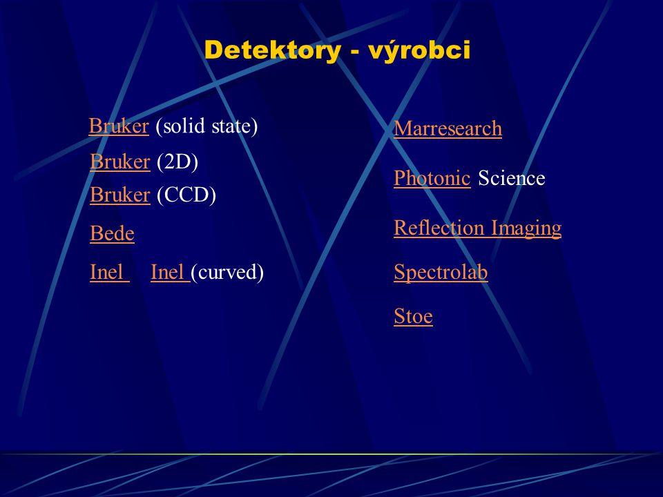 Detektory - výrobci Bruker (solid state) Marresearch Bruker (2D)