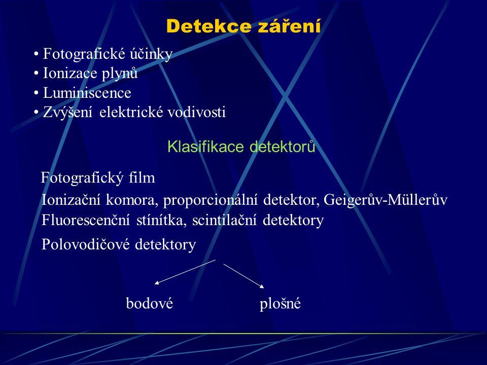 Detekce záření Fotografické účinky Ionizace plynů Luminiscence