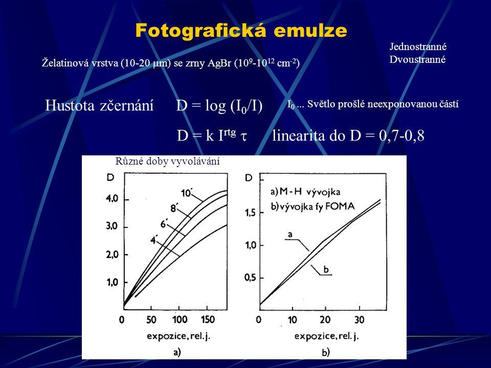 Fotografická emulze Hustota zčernání D = log (I0/I)