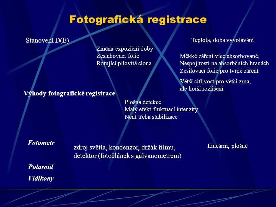 Fotografická registrace