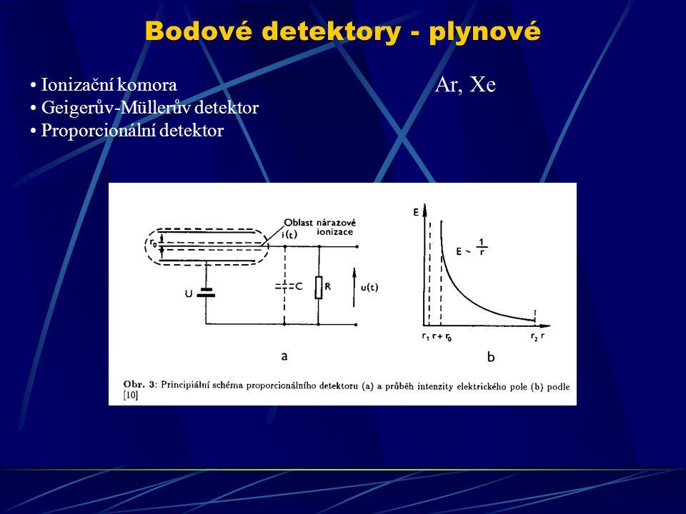 Bodové detektory - plynové