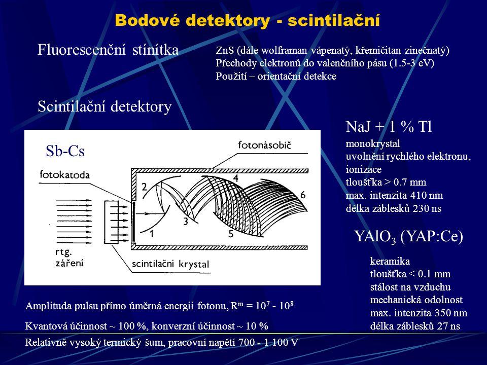 Bodové detektory - scintilační