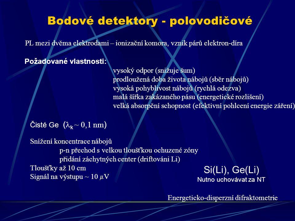 Bodové detektory - polovodičové