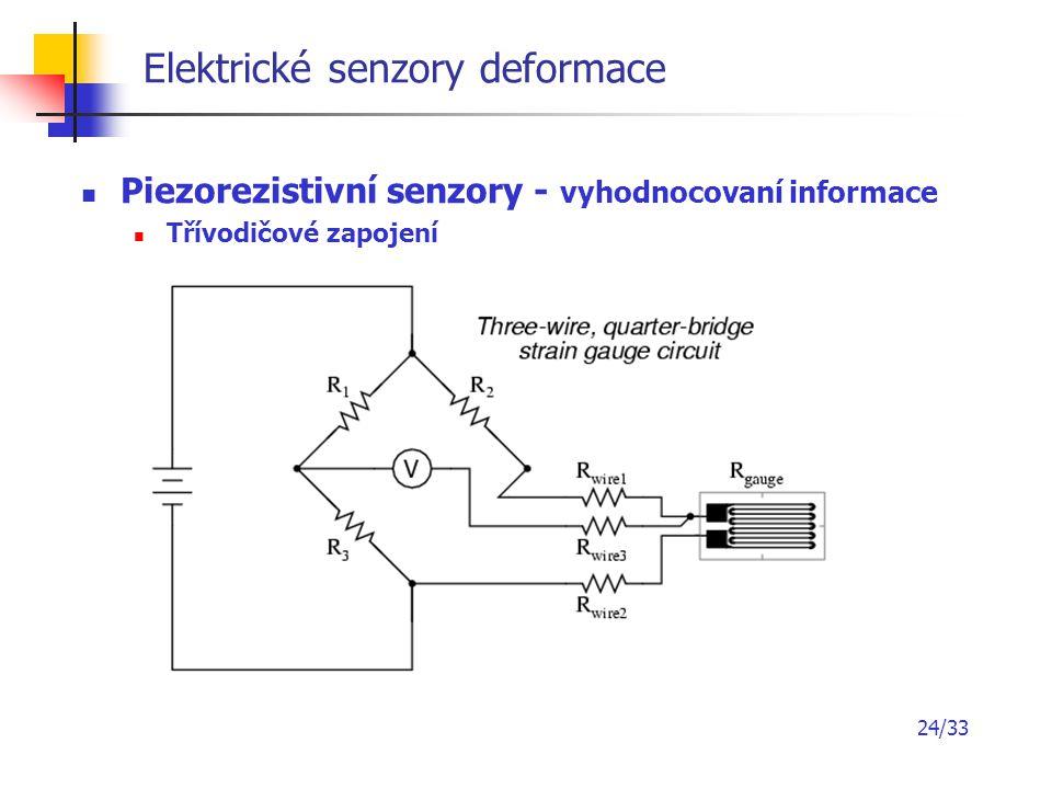 Elektrické senzory deformace