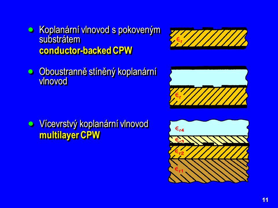 Koplanární vlnovod s pokoveným substrátem conductor-backed CPW